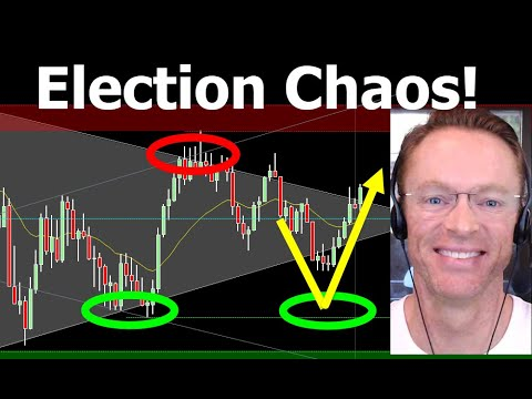 Trading the Election Chaos (FOMC Trading Plan)