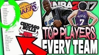 Top players from every team list! nba 2k17 squad builder