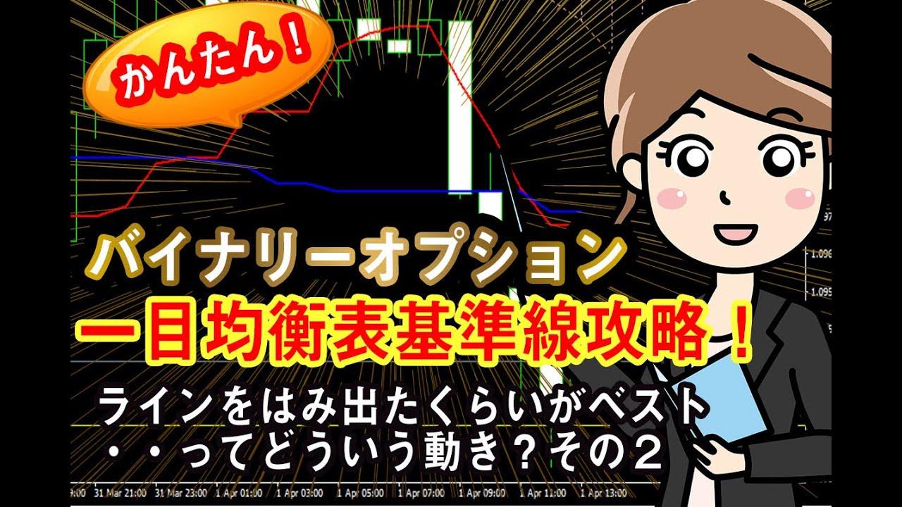 3分で1万円が1万9千円に!バイナリーオプション攻略「一目均衡表の基準線」で攻略実践。