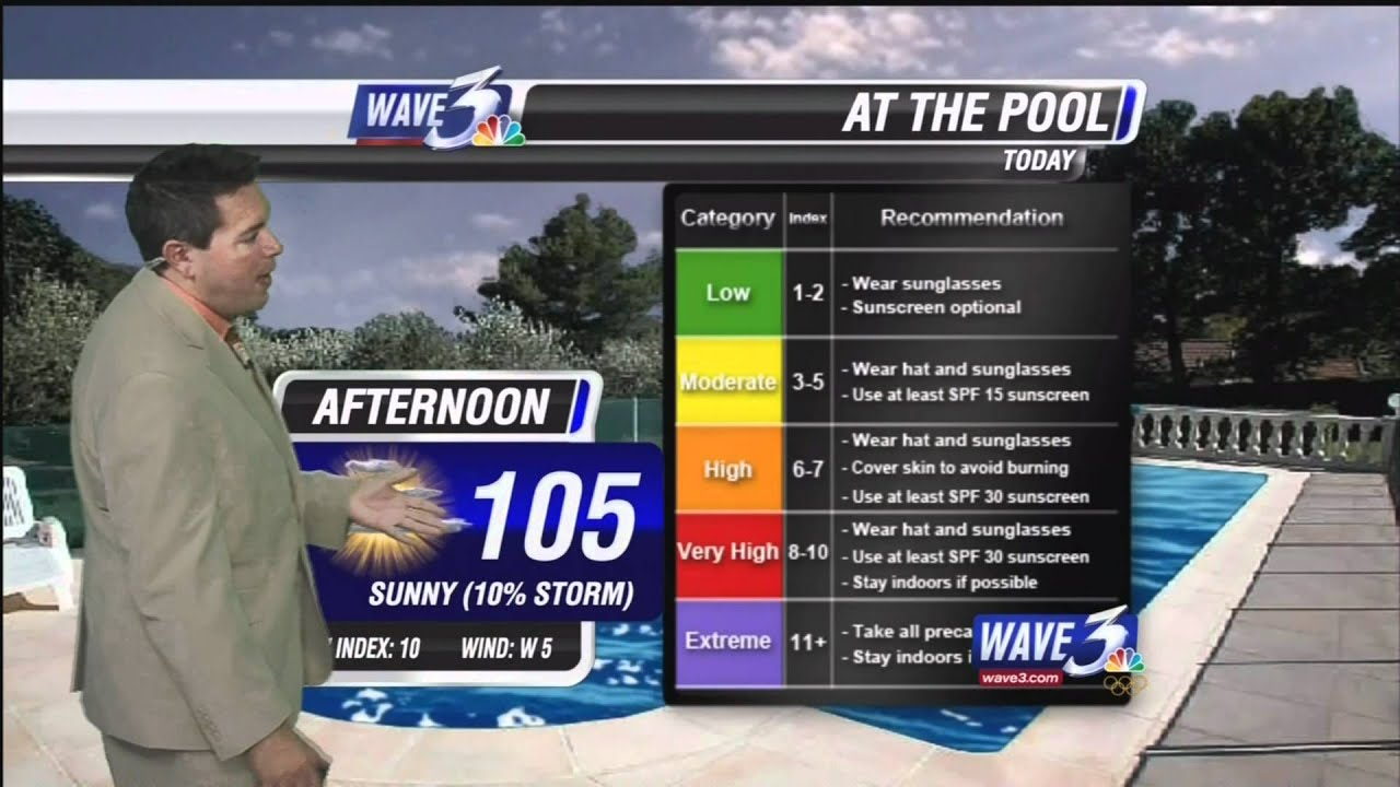 WAVE 3 News at Midday - Weather Segment - 7/6/2012