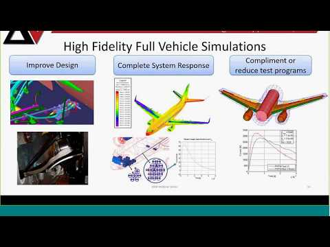 Modeling Complex Cable Harnesses in EMA3D Simulations