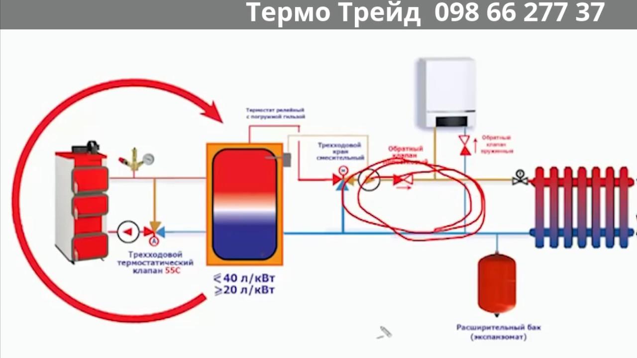 схема обвязки буферной емкости