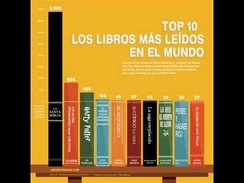 Легкий перевод книги, переводы книг в Интернете.