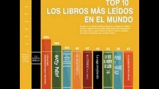 Легкий перевод книги, переводы книг в Интернете.(, 2012-12-27T21:57:44.000Z)