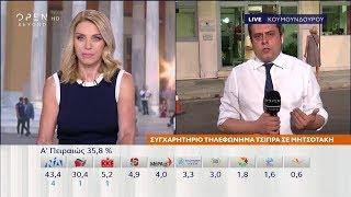 Συγχαρητήριο τηλεφώνημα Τσίπρα σε Μητσοτάκη - Εκλογές 2019 | OPEN TV