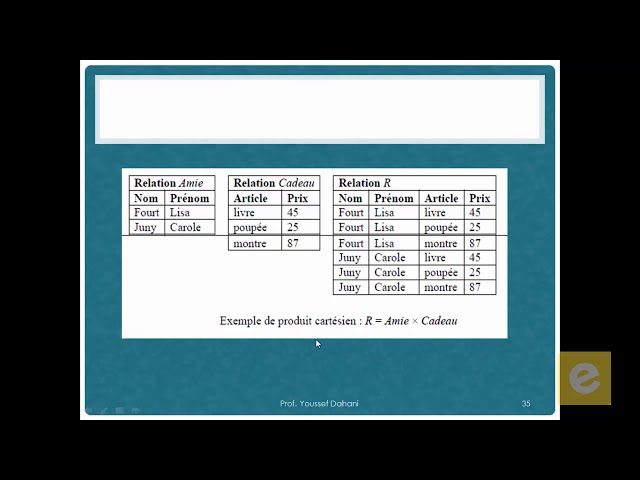 SQL 7: Algèbre relationnelle: les Opérateurs Binaires : Produit Cartésien