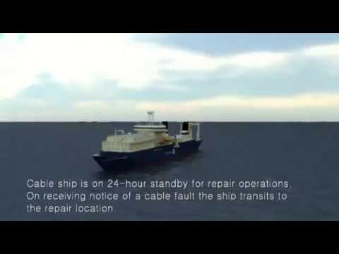 Fiber Optic Cable repair under sea(sub marine) Alcatel-Lucent S.A