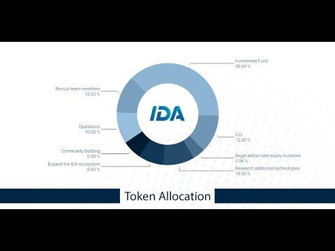 IDA review ICO | International Digital Asset Management