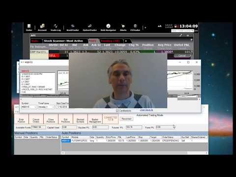 Automate your Trading System in 5 minutes, Executions through Interactive Brokers