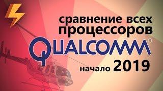 Сравнение ВСЕХ Процессоров QUALCOMM (SoC для смартфонов) начало 2019