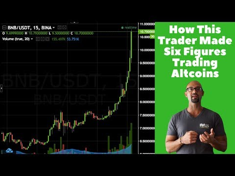CwK #27: How This Trader Made Six Figures Trading Altcoins