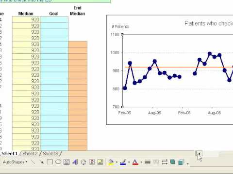Run chart tutorial for excel also youtube rh