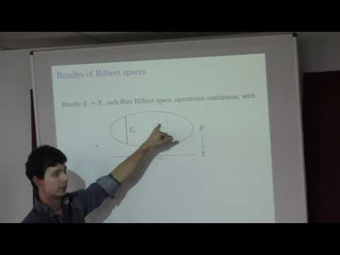 "Chris Heunen: ""The category of Hilbert modules"""