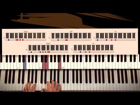 How to play: Thinking out Loud - Ed Sheeran. Piano Tutorial by Piano Couture