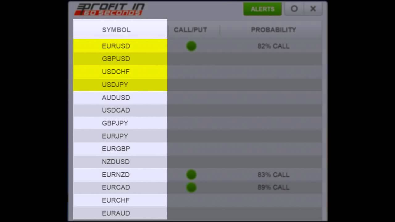 60 seconds binary option software