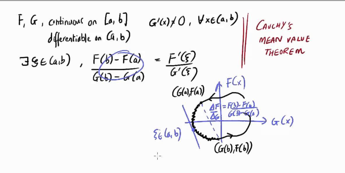 Proof of the Lagrange Remainder Theorem - YouTube