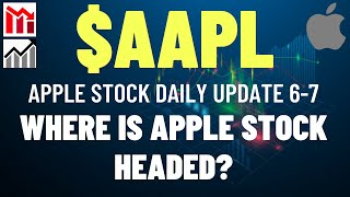 $AAPL APPLE STOCK ANALYSIS, WHERE TO NEXT?? Apple Stock Analysis   Live Wellthy Stocks