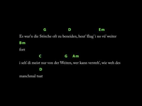 I am from Austria Gitarren Tab + Text