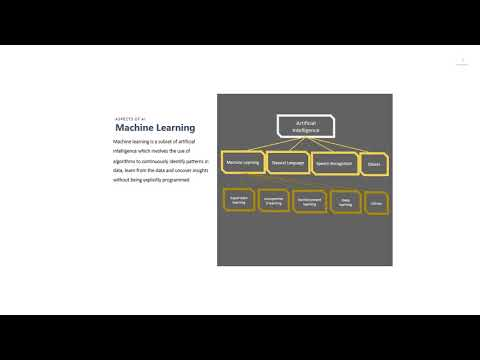 Application of AI and ML In Financial Services