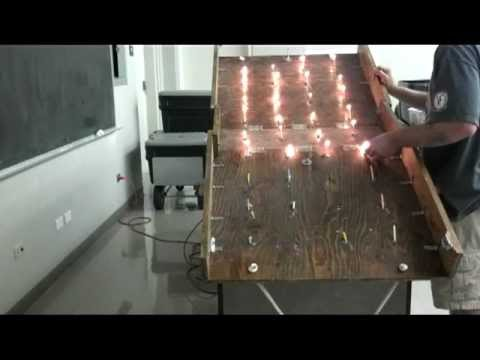 STATES OF MATTER (SET-UP AND DEMO) big candle ladder