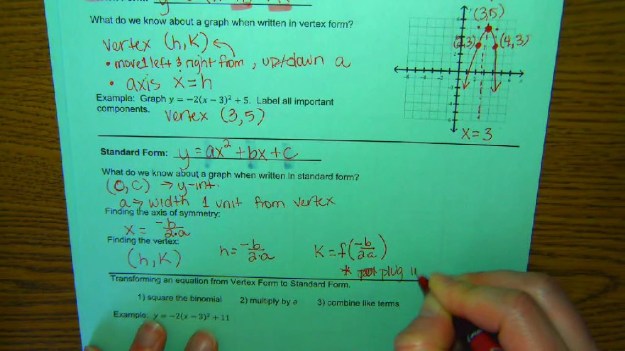 Algebra i standard form and vertex form quadratics youtube algebra i standard form and vertex form quadratics falaconquin