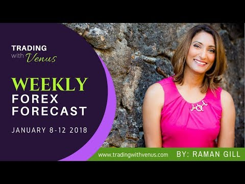 Weekly Forex Forecast: January 8 - 12 2018 - Forex Trading Guide