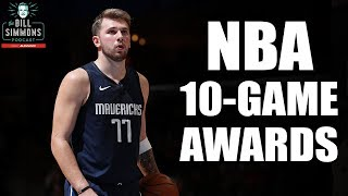 NBA 10-Game Awards with Kevin O