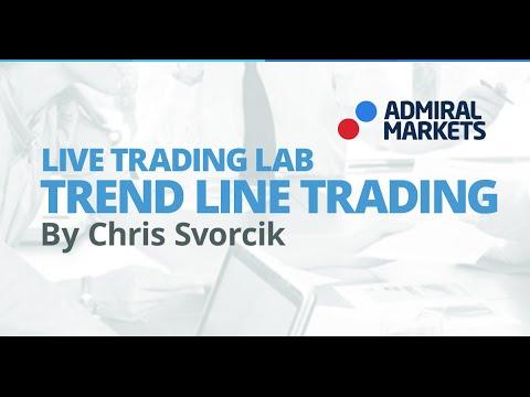 Live Trading Lab: Trend Line Trading  (November 25th, 2014)