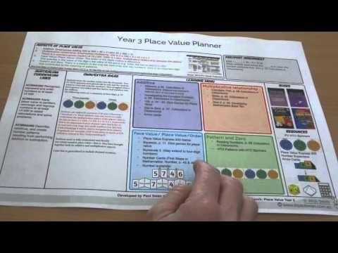 Place Value Planner Sheet