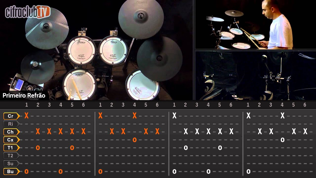 10 Easy Drum Songs for Beginners (With Videos)