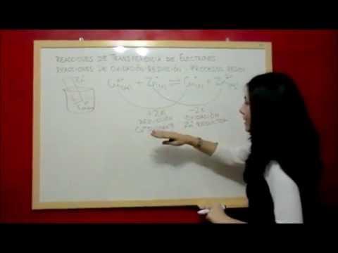 QUIMICA Redox T1 Concepto de oxidación y de Reducción