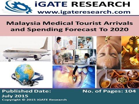 Malaysia Medical Tourism Market Analysis to 2020