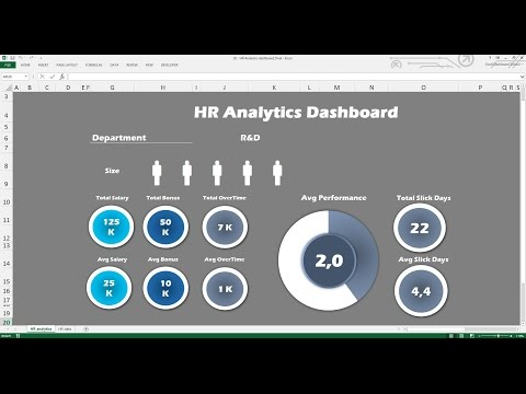 Excel Human Resources Dashboard - Free Excel Dashboards