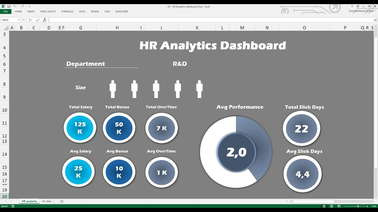 Awesome Excel Human Resources Dashboard   Free Excel Dashboards   YouTube