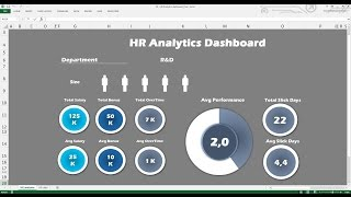 Excel human resources dashboard free downloads @ https://exceldashboardschool.com we will examine six organizational departments. these are the following: ac...