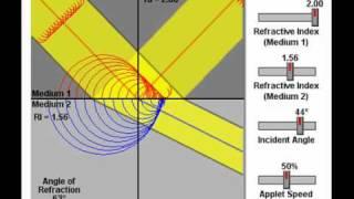 Электромагнитные волны(, 2011-07-18T20:05:13.000Z)