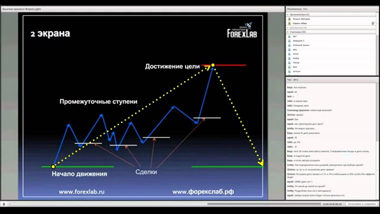 Форекс торговля экранах как зарегистрироваться на форекс биржа