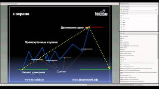 Основные правила торговли на Форекс(, 2013-08-24T19:27:50.000Z)