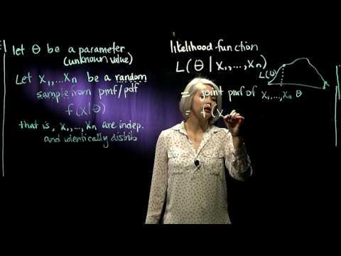 1 Maximum Likelihood Estimation Basics