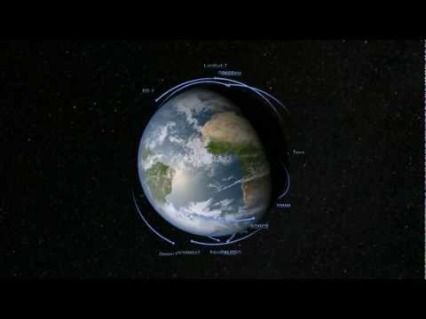 NASA's Earth-Orbiting Satellites