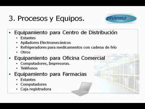 Estudio tecnico ejemplo youtube for Proyecto tecnico ejemplos