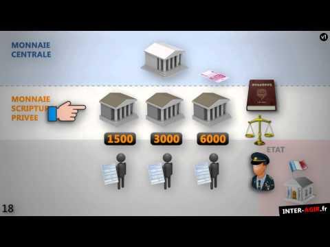 Dette, crise, chômage   qui crée l'argent