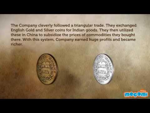 East India Company History
