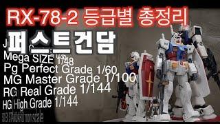설명)건담의 원조 RX-78-2 건담의 매력 탐구!!! 등급별 사이즈 특징과 ...