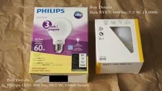 ikea ryet led bulbs vs philips slimstyle leds