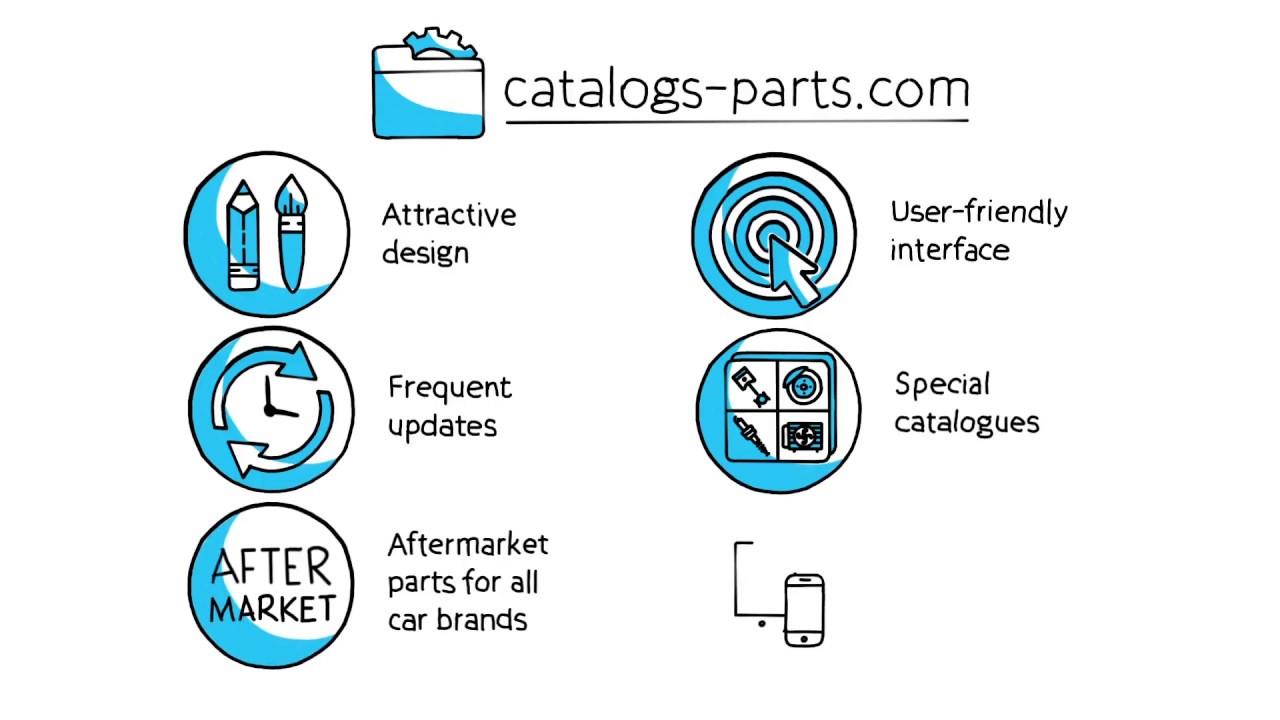 Online parts catalog for rent, The parts catalogs for web site,