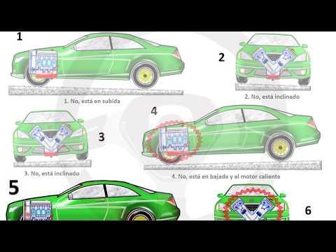 INTRODUCCIÓN A LA TECNOLOGÍA DEL AUTOMÓVIL - Módulo 5 (10/11)