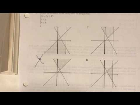 Algebra 2 Module 5 Review