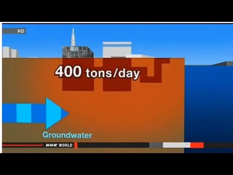 Fukushima No Radiation Containment, Ground Sinking, Ice Wall On Hold update 4/22/14