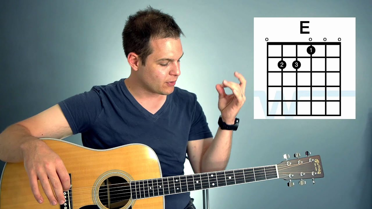Guitar Lesson How To Play Chords In The Key Of A A E